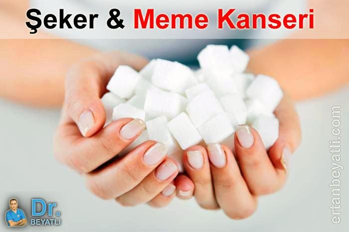 Şeker ve Meme Kanseri