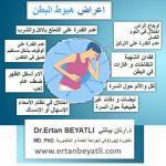 اعراض مرض هبوط البطن
